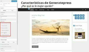 Características de Generatepress