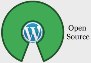 WordPress-Open-Source-Web-Development